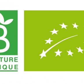 Eco, Bio sau Organic?